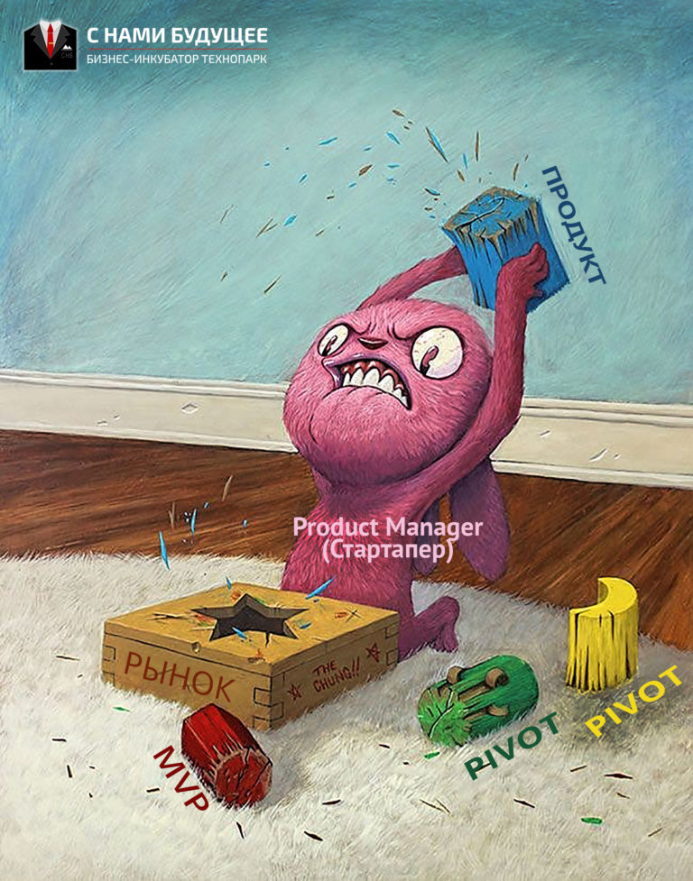 Процесс создания стартапа, продукта