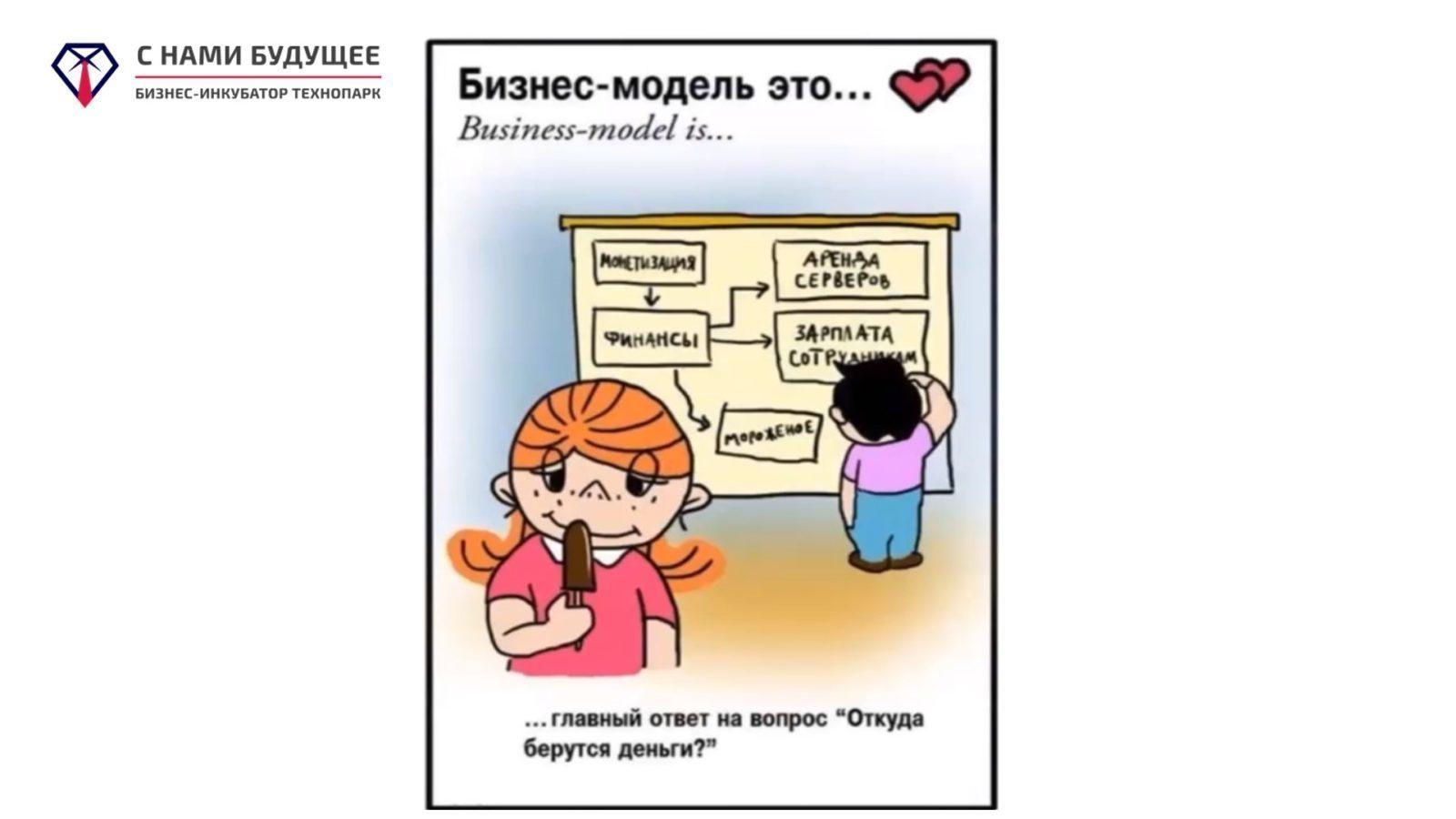 Бизнес девушка модель работы предприятия девушка модель в омске работа